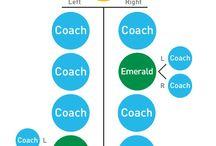beachbody Coaching / beachbody
