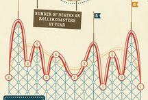 Roller coaster infographics