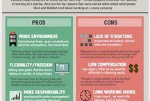 Startups - Infographics