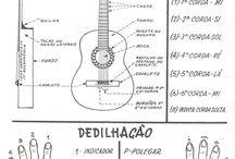 Música aula de violão