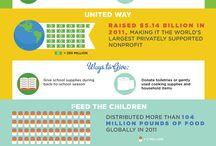 Infographics Humanity