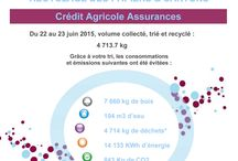 RSE / Initiatives de Crédit Agricole Assurances en matière de RSE