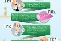 adv & mkt infographics
