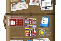 español para el turismo