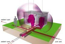 esmog / távvezetékek mágneses mező