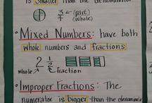 All Math