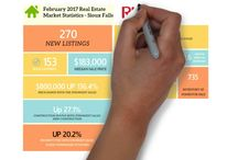 February 2017 Sioux Falls Real Estate Market Statistics