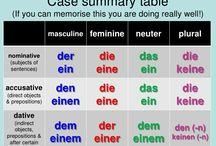 Alemão - artikel