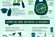 Cultura Ecológica / Consejos para mejorar hábitos para beneficio del medio ambiente.