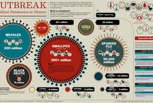 infographics / by Nancy Kennedy