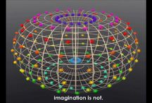 symmetriful things