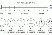 Pain journal/ ibs