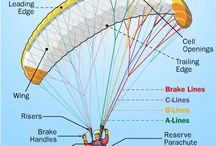 paragliding.paragliding.