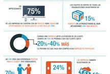 CRM / Infografías para vender CRMs