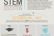 STEM Education / by Suzanne Snaidauf