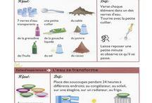 LECONS DE CHOSES-SCIENCES
