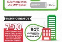 Emprendimiento y Empresa