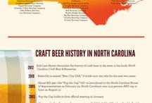 Greensboro Beer / Greensboro is home to 5 operating breweries with two more in the planning/construction stage!  / by Visit Greensboro