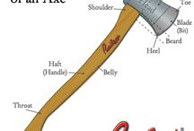 How To / Everything you need to know when it comes to your axe