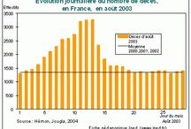 Canicule 2003 / by Institut national d'études démographiques