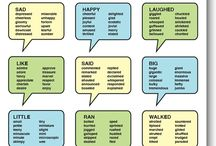 English synonyms-antonyms