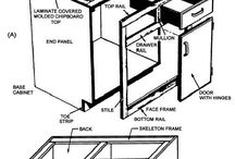 how to build kitchen cabinets / collection picture of how to build kitchen cabinets