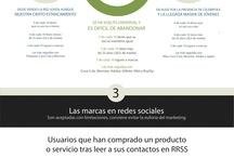 Social Media - Education / by Yolanda Muñoz Vivas