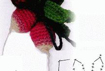 food -craft