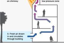 solar chimney vent