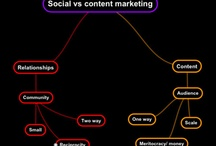 #CONTENT #MARKETING / This is a Pinterest board for ideas, #marketing information, and examples of #contentmarketing. Beneath each pin you will find an interesting post,  Exploring the best new and innovative ways to inform, socially engage, and delight customers. www.digitalsparkmarketing.com  Melbourne, FL 32953 607-725-8240