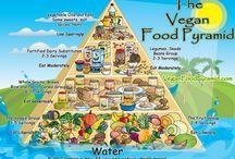My food- vegetables