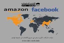 فيسبوك وأمازون تستثمران في مشروع لتثبيت كبل بحري جديد يربط بين آسيا والولايات المتحدة