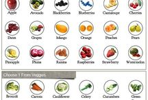 Paleo/Primal food
