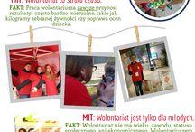 Wolontariat- Caritas