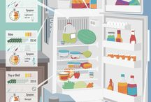 Refrigerator Infographic / Learn how refrigerators work, take apart a refrigerator, and look at built-in refrigerators, side-by-side refrigerators, and compact refrigerators.