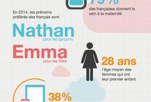 Infographie Enfant - bébé - famille / Toutes les infographies en lien avec la famille, le bébé, les enfants, la maman, la grossesse, ...