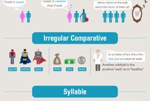 ESL Superlatives & Comparatives