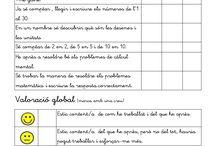 Avaluació / Rúbriques i fulls d'avaluació