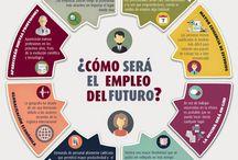 Futuro Trabajo / Tendencias Laborales