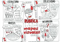 Visual thinking Valery
