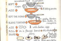 art:RECIPE ILLUSTRATION (bbq,barbecue,barbeque) / Recipe illustration ideas  (tags: BBQ, Barbecue, Barbeque, Bar-b-cue, Bar-b-que, B-B-Q, grill, grilling, campfire, chuckwagon, chuck wagon) / by BBQ Explorer