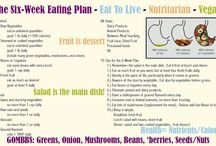 Eat to Live / by Erica