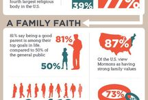 LDS Infographics / by Mormon Women Stand