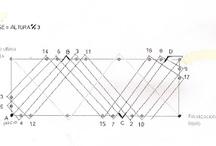 telar triangular