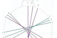 fonalgrafika