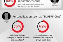 #Digital Marketing
