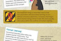 Hoe leren (hersenen) werken