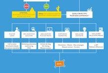 e-marketing/communication