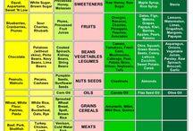 nutrition  Infographics / by Kumiko Sayuri