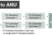 Foundation studies in Australia